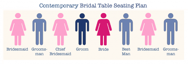Bridal Table Contemporary